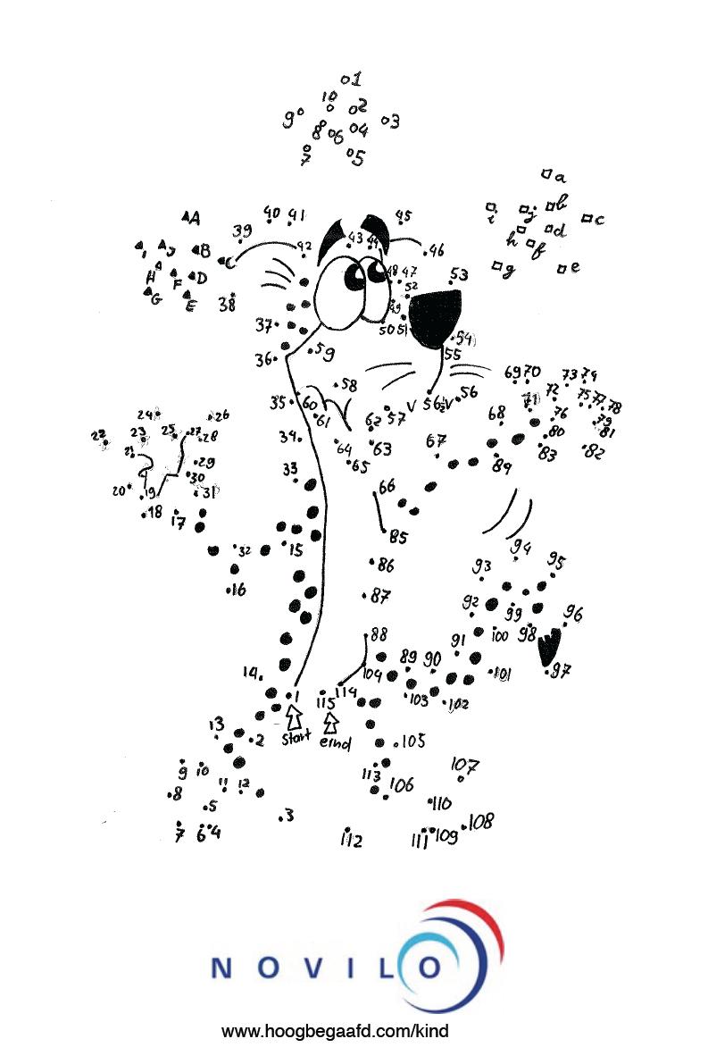 Kleurplaat Cheetah Nummertjes